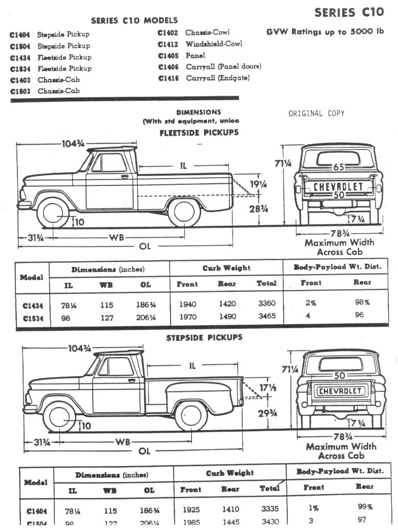 How Much Does My Truck Weigh Chevy Message Forum Restoration 1966 C10 Stepside Http Selectricorg 06main 66truckspecs
