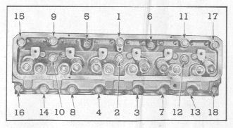 Torquesequence on 1956 Chevy 235 Engine Torque Specs