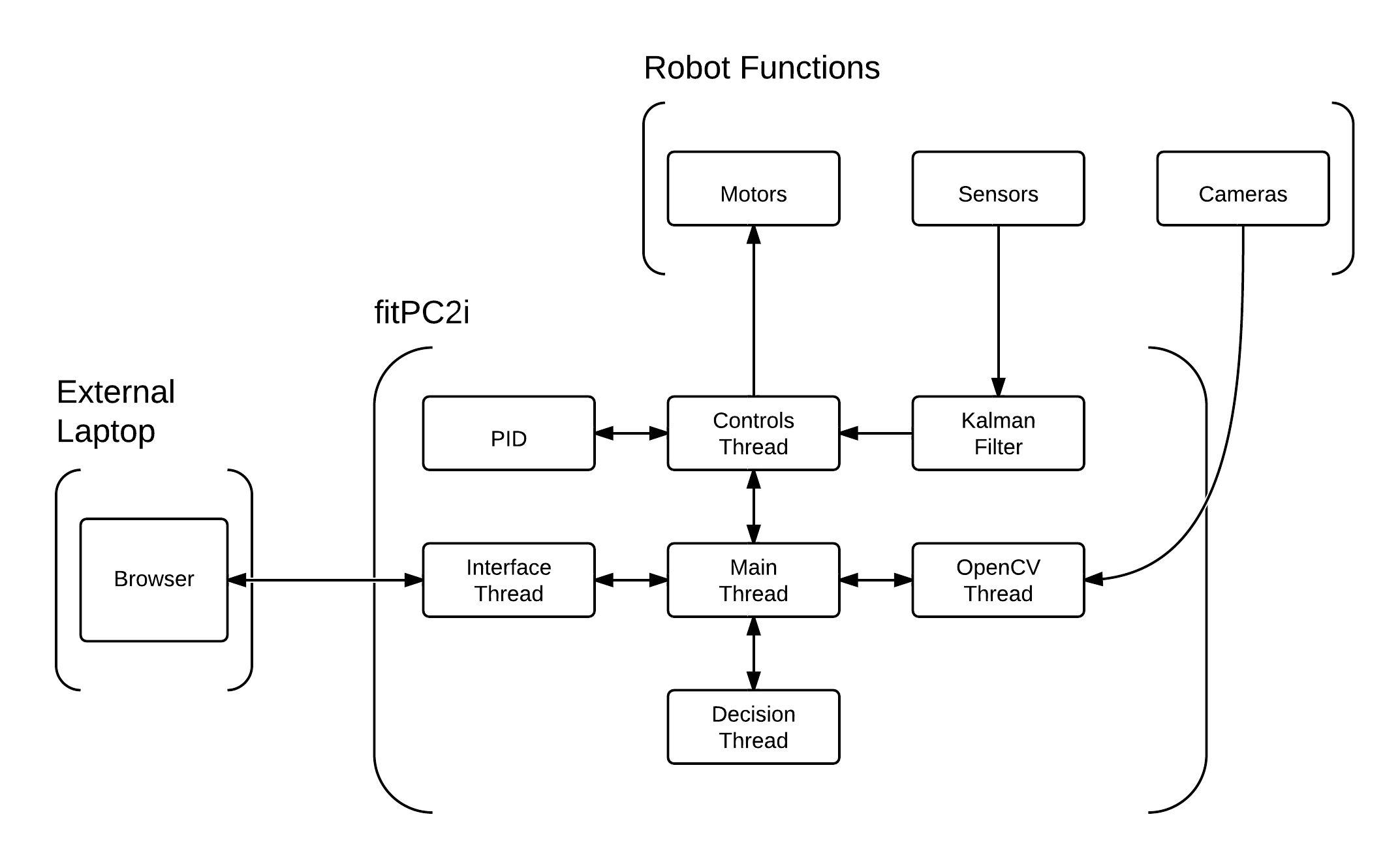 vacuum cleaner wiring diagrams cleaner free printable wiring diagrams